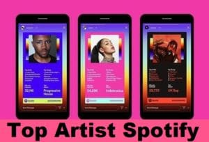 Best 5 Artists & Albums On Spotify 2021 to Lisen to Right Now